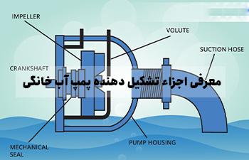 معرفی اجزاء تشکیل دهنده پمپ آب خانگی